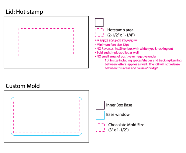 Artwork Layout Business Card